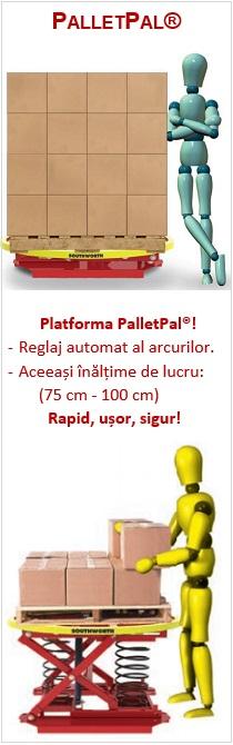 Platforma rotativa cu ajustare automata a inaltimii
